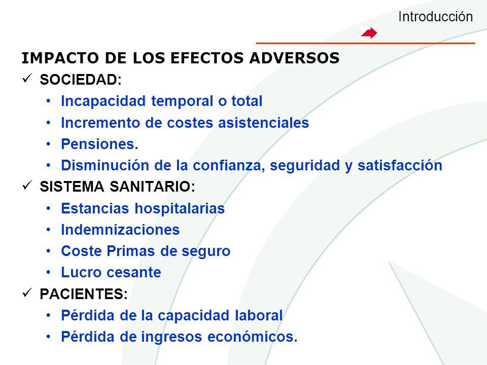 IMPACTO DE LOS EFECTOS ADVERSOS SOCIEDAD: Incapacidad temporal o total