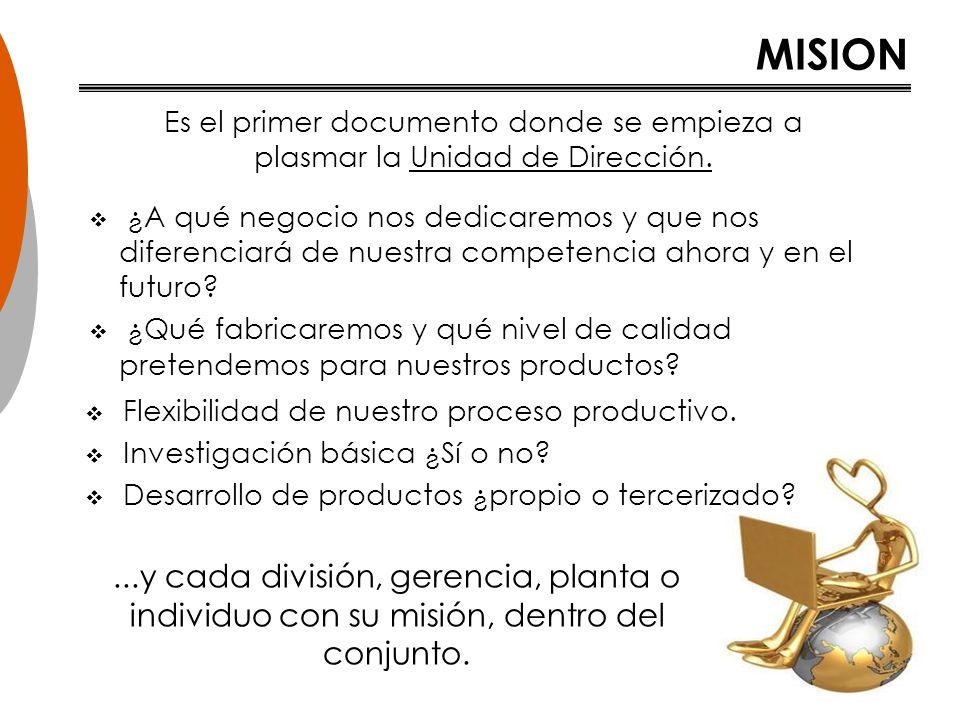 MISION Es el primer documento donde se empieza a plasmar la Unidad de Dirección.