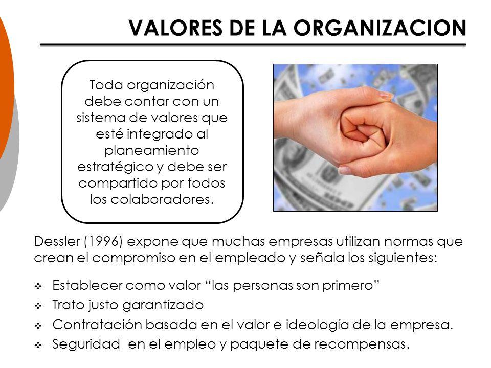 VALORES DE LA ORGANIZACION