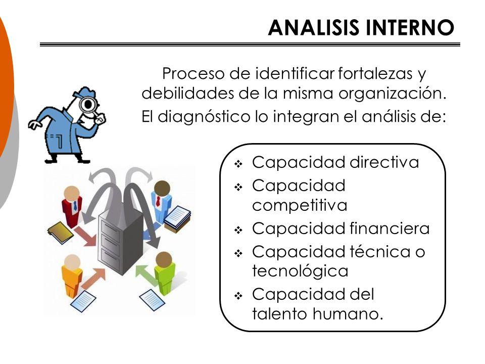 El diagnóstico lo integran el análisis de: