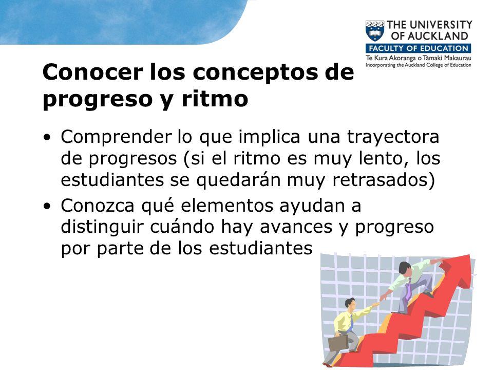 Conocer los conceptos de progreso y ritmo