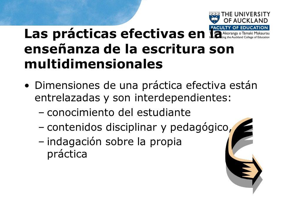 Las prácticas efectivas en la enseñanza de la escritura son multidimensionales