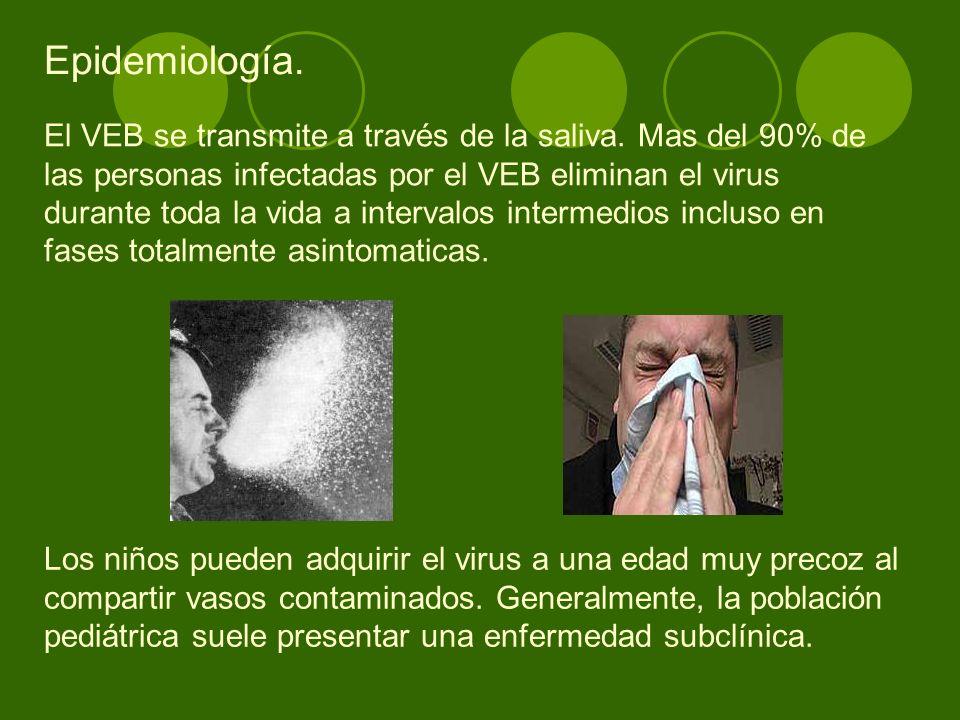 Epidemiología.