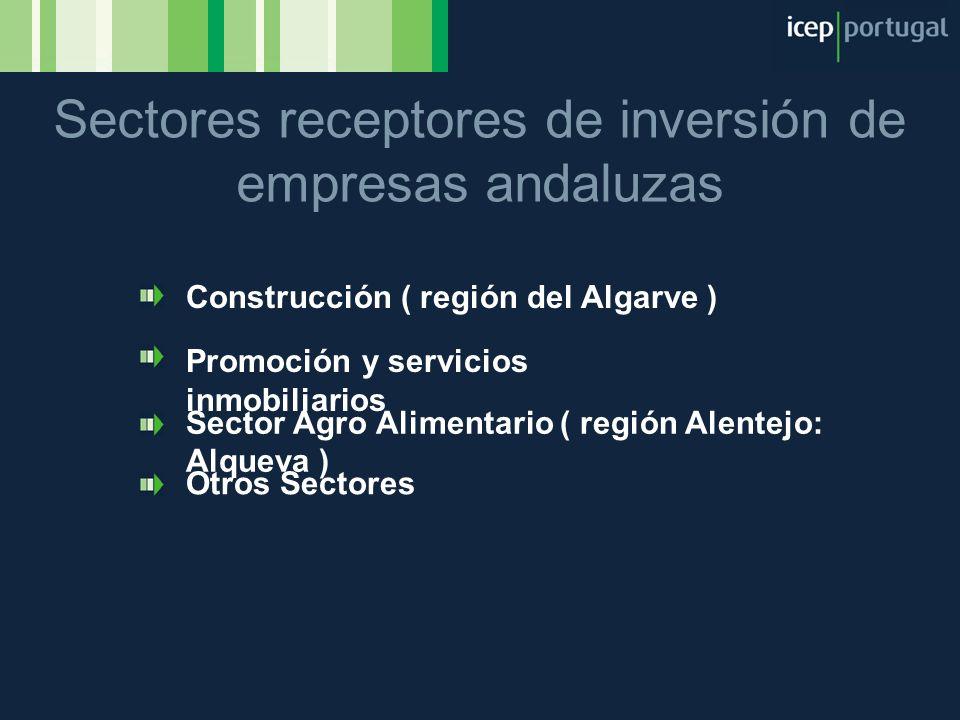 Sectores receptores de inversión de empresas andaluzas