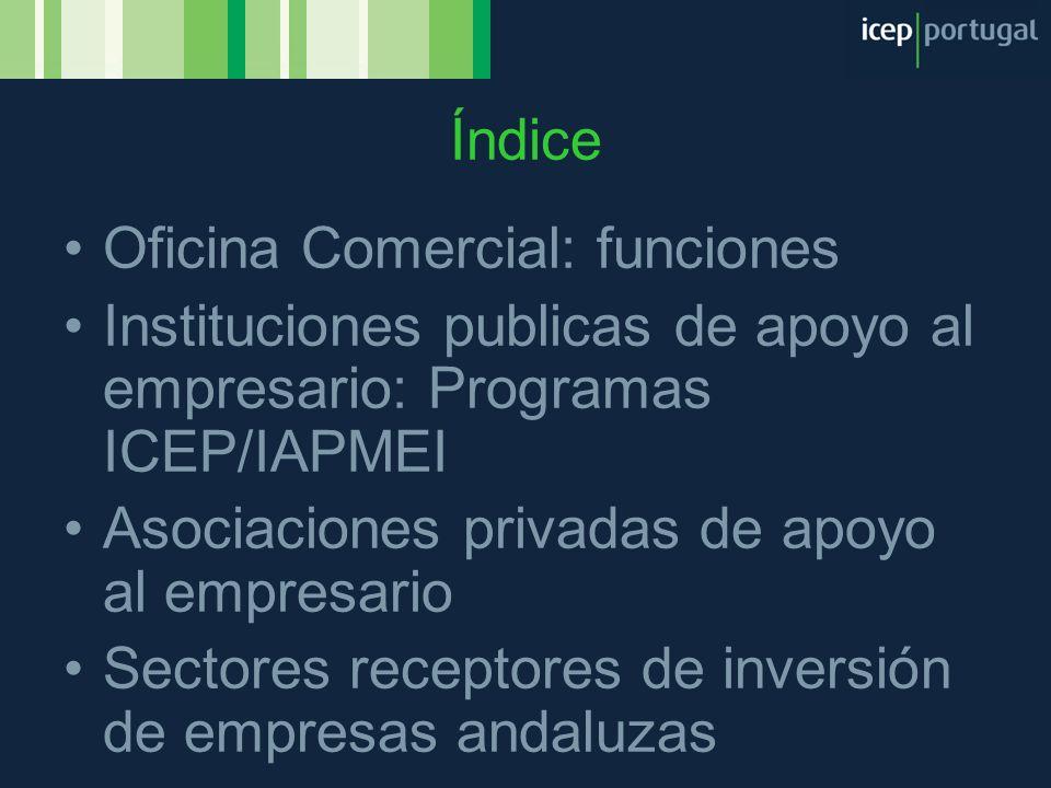 Índice Oficina Comercial: funciones. Instituciones publicas de apoyo al empresario: Programas ICEP/IAPMEI.