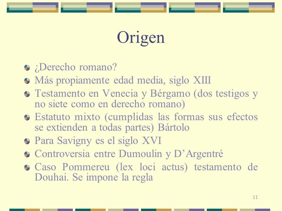 Origen ¿Derecho romano Más propiamente edad media, siglo XIII