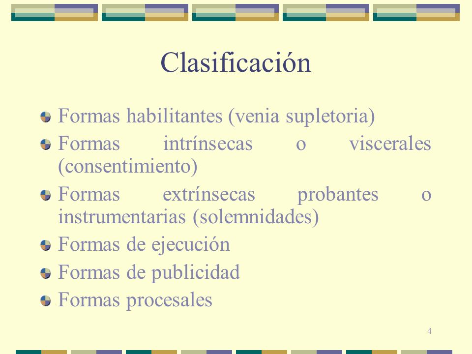 Clasificación Formas habilitantes (venia supletoria)