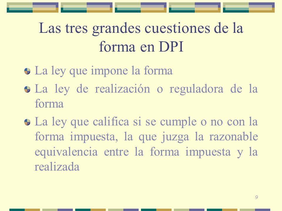 Las tres grandes cuestiones de la forma en DPI