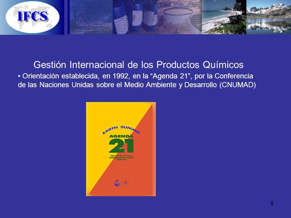 Gestión Internacional de los Productos Químicos