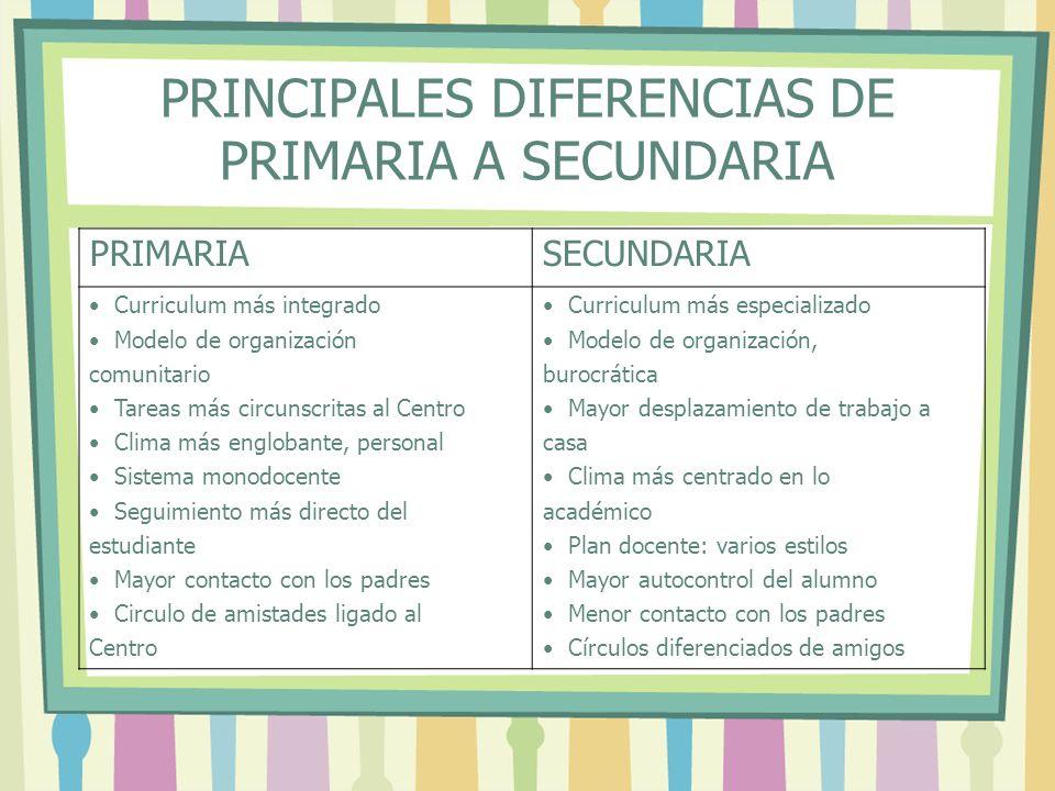 PRINCIPALES DIFERENCIAS DE PRIMARIA A SECUNDARIA