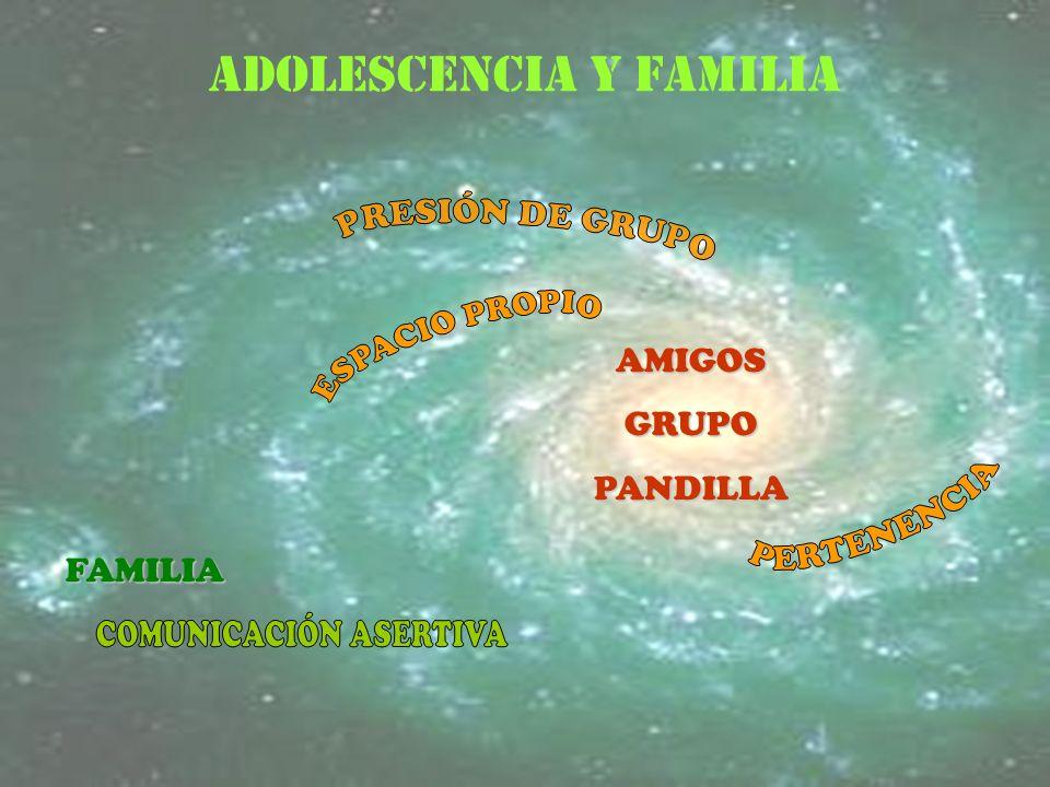 ADOLESCENCIA Y FAMILIA