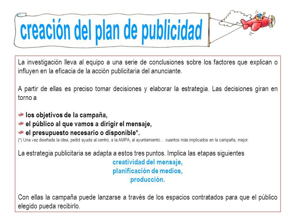 creación del plan de publicidad