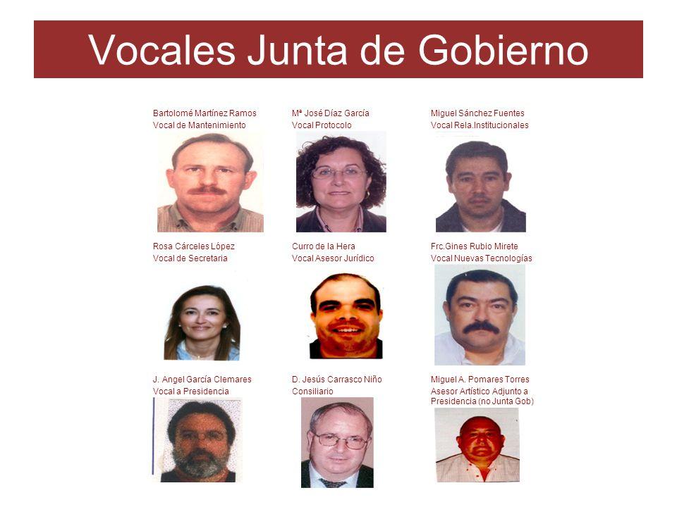 Vocales Junta de Gobierno