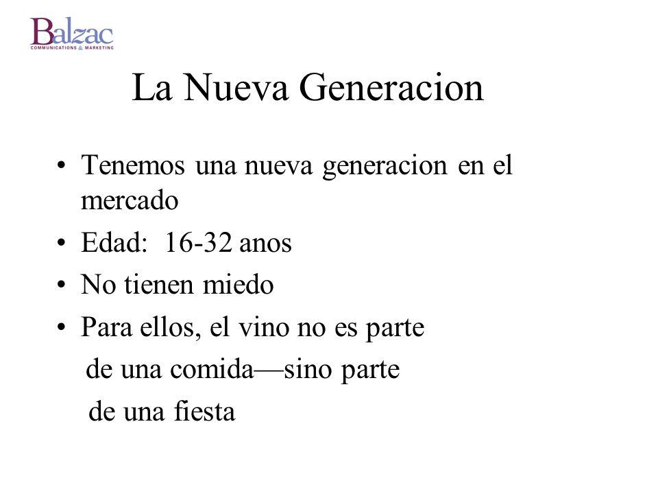 La Nueva Generacion Tenemos una nueva generacion en el mercado