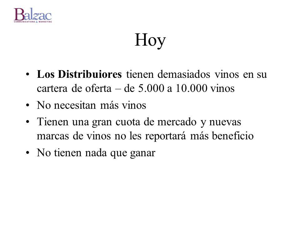 Hoy Los Distribuiores tienen demasiados vinos en su cartera de oferta – de 5.000 a 10.000 vinos. No necesitan más vinos.