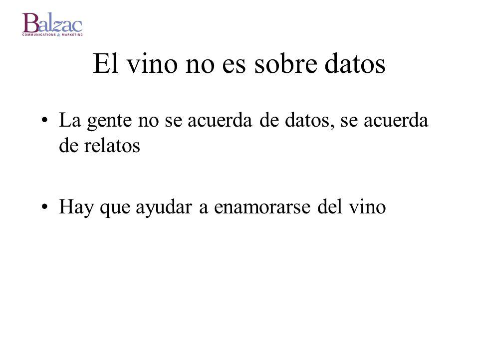 El vino no es sobre datos