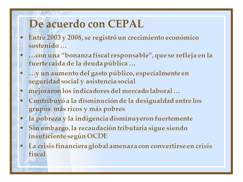 De acuerdo con CEPAL Entre 2003 y 2008, se registró un crecimiento económico sostenido …