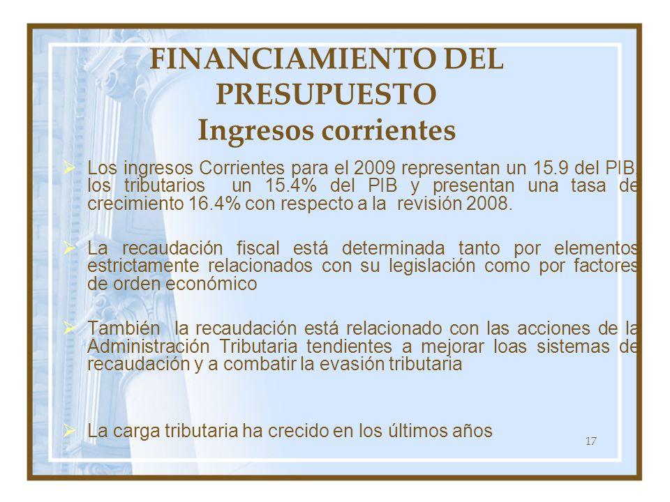 FINANCIAMIENTO DEL PRESUPUESTO Ingresos corrientes
