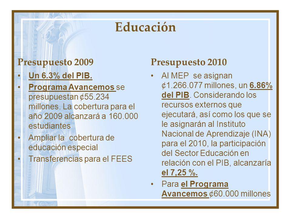 Educación Presupuesto 2009 Presupuesto 2010 Un 6.3% del PIB.