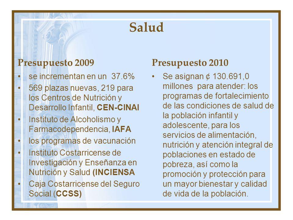 Salud Presupuesto 2009 Presupuesto 2010 se incrementan en un 37.6%