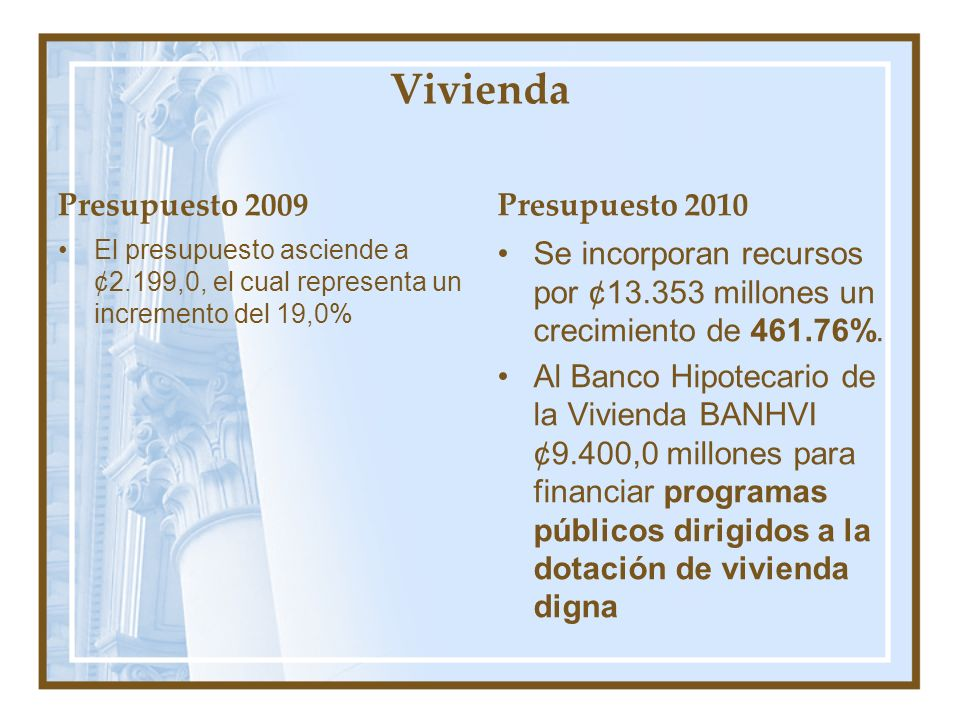 Vivienda Presupuesto 2009 Presupuesto 2010