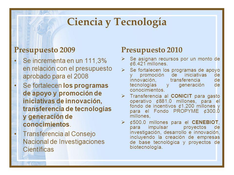 Ciencia y Tecnología Presupuesto 2009 Presupuesto 2010