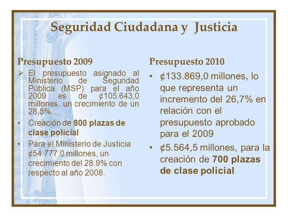 Seguridad Ciudadana y Justicia