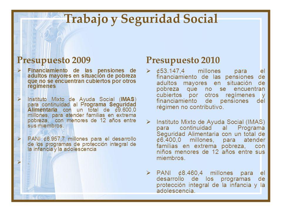 Trabajo y Seguridad Social