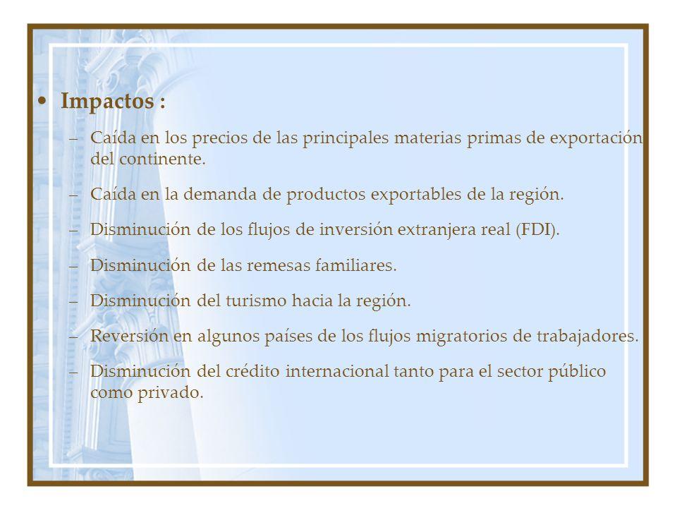 Impactos : Caída en los precios de las principales materias primas de exportación del continente.