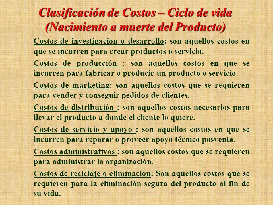 Clasificación de Costos – Ciclo de vida (Nacimiento a muerte del Producto)