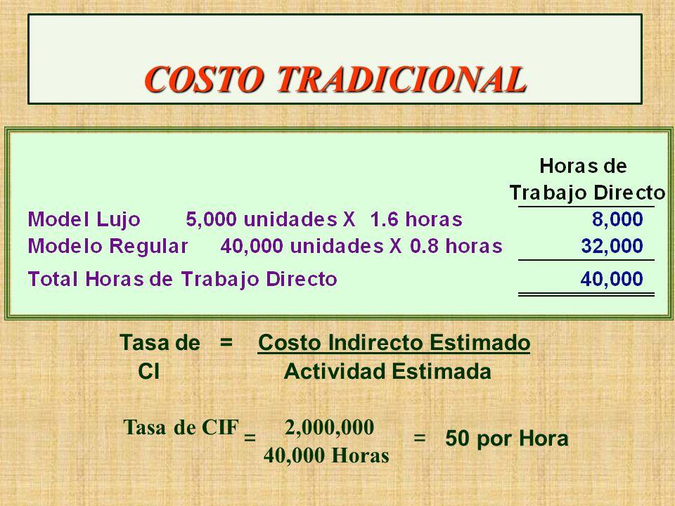 COSTO TRADICIONAL Tasa de = Costo Indirecto Estimado