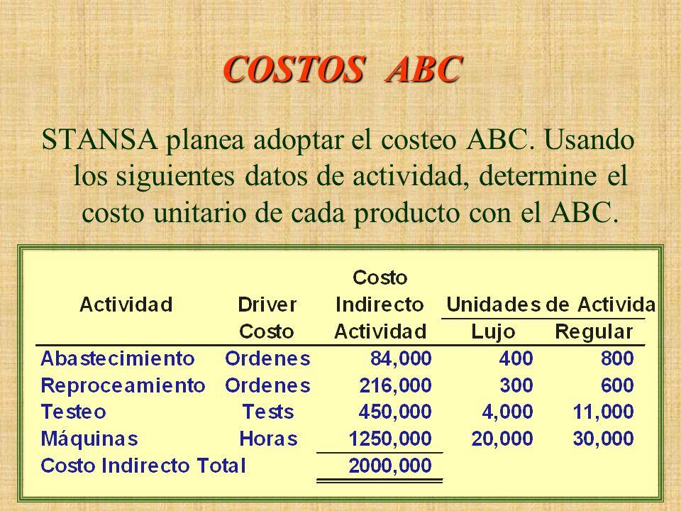 COSTOS ABC STANSA planea adoptar el costeo ABC.