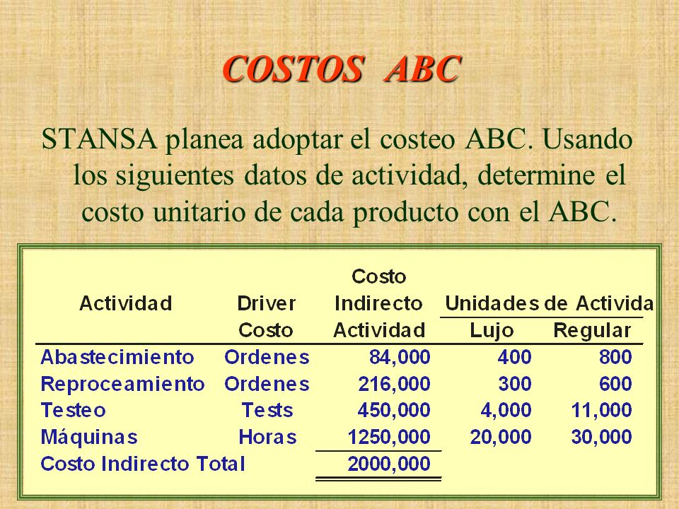 COSTOS ABCSTANSA planea adoptar el costeo ABC.