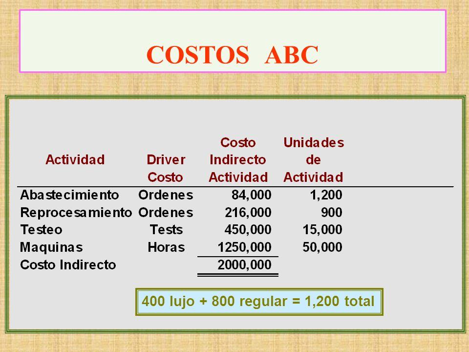 COSTOS ABC 400 lujo + 800 regular = 1,200 total