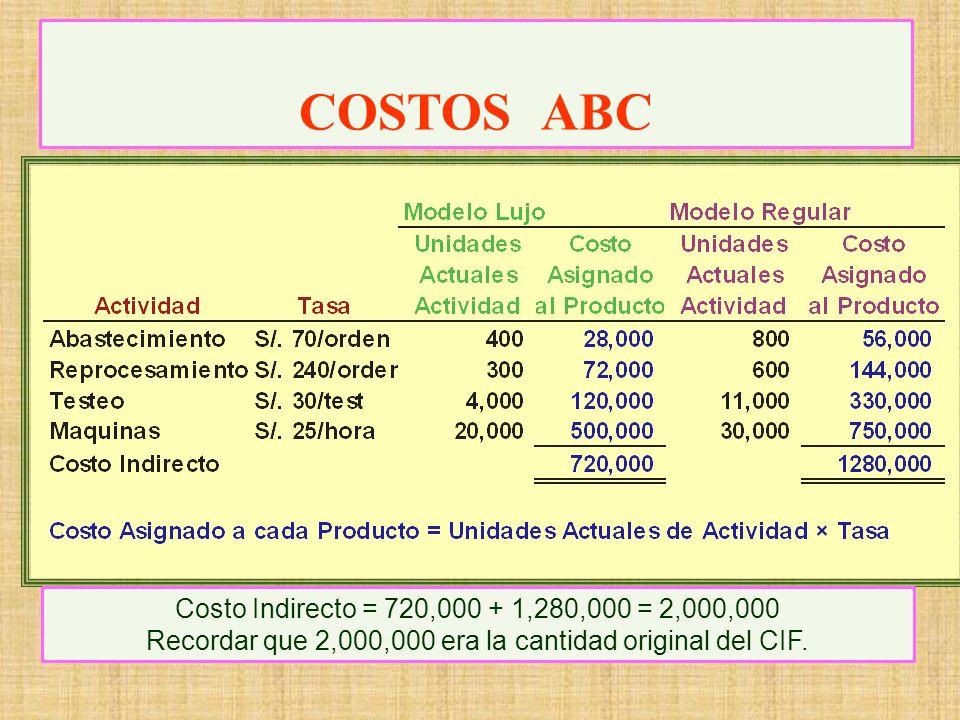 COSTOS ABCCosto Indirecto = 720,000 + 1,280,000 = 2,000,000 Recordar que 2,000,000 era la cantidad original del CIF.