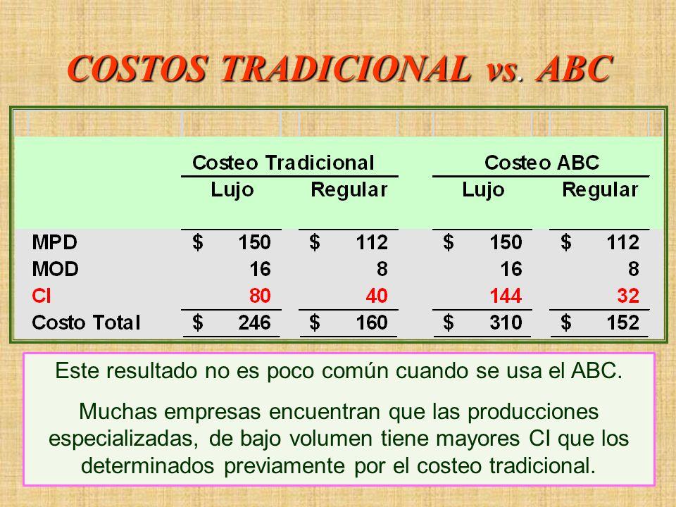 COSTOS TRADICIONAL vs. ABC