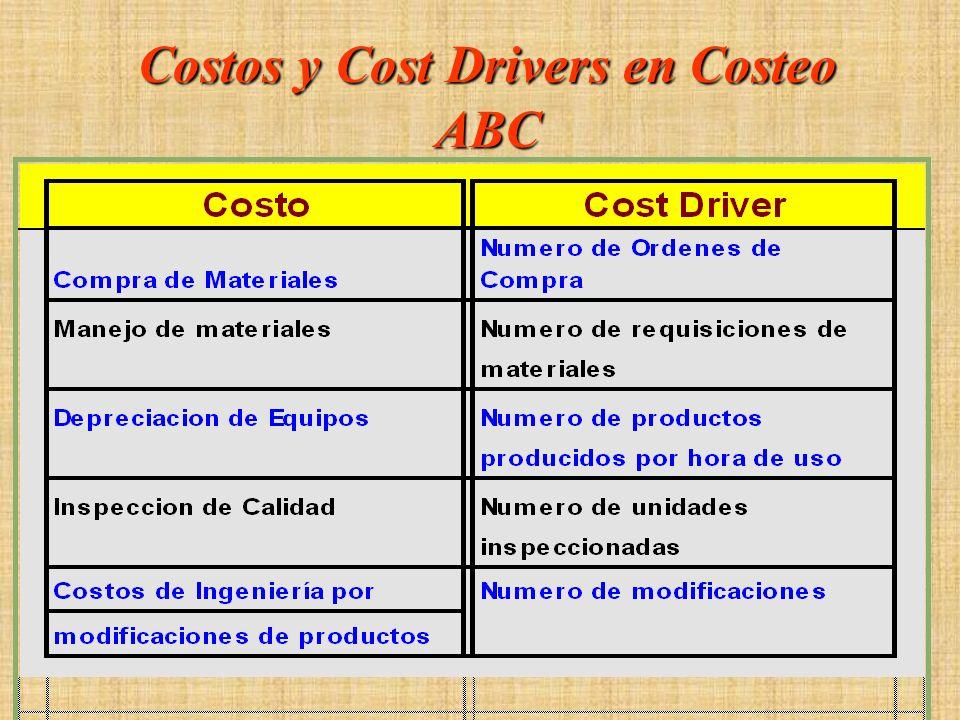Costos y Cost Drivers en Costeo ABC