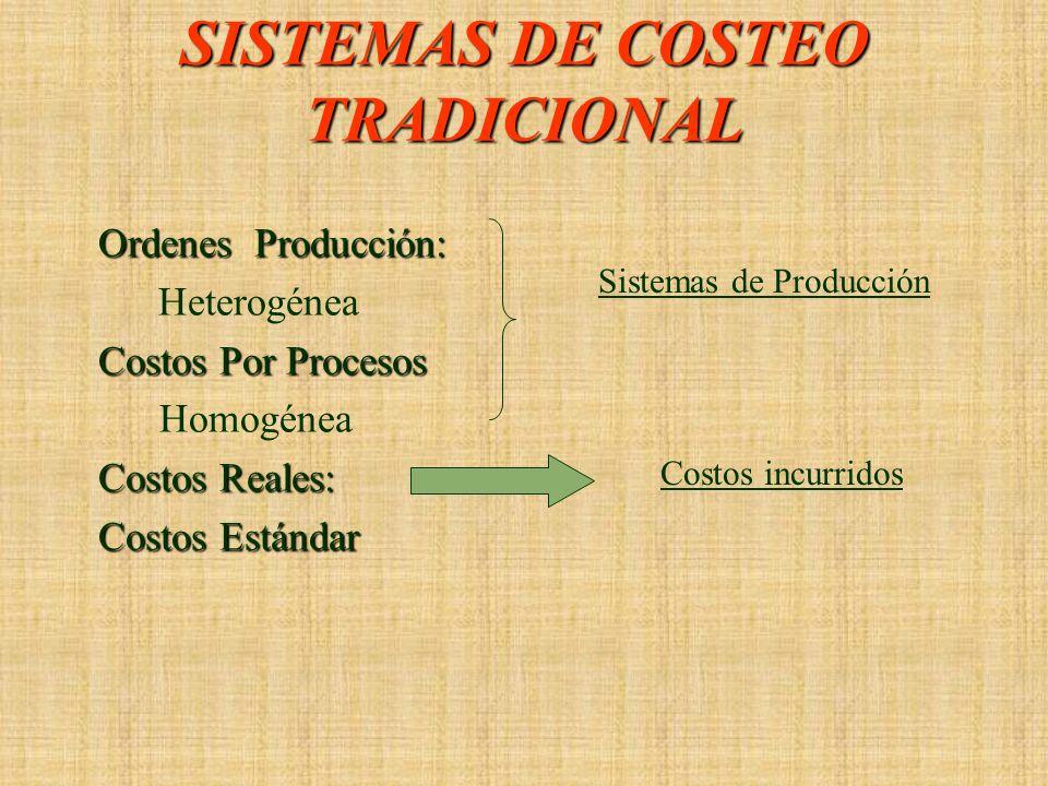 SISTEMAS DE COSTEO TRADICIONAL