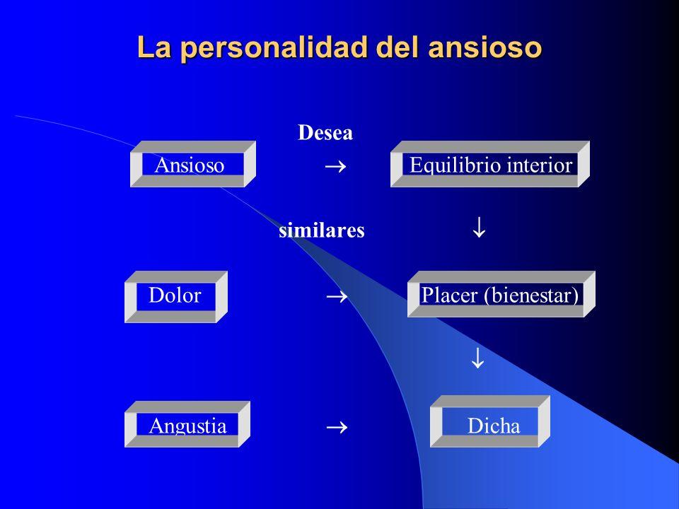 La personalidad del ansioso