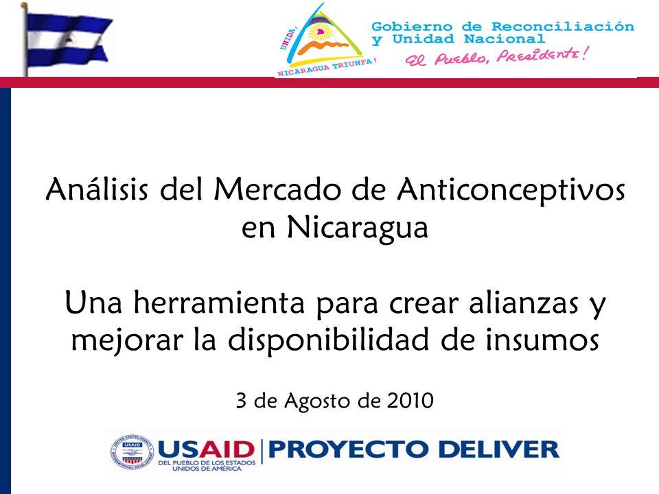 Análisis del Mercado de Anticonceptivos en Nicaragua Una herramienta para crear alianzas y mejorar la disponibilidad de insumos