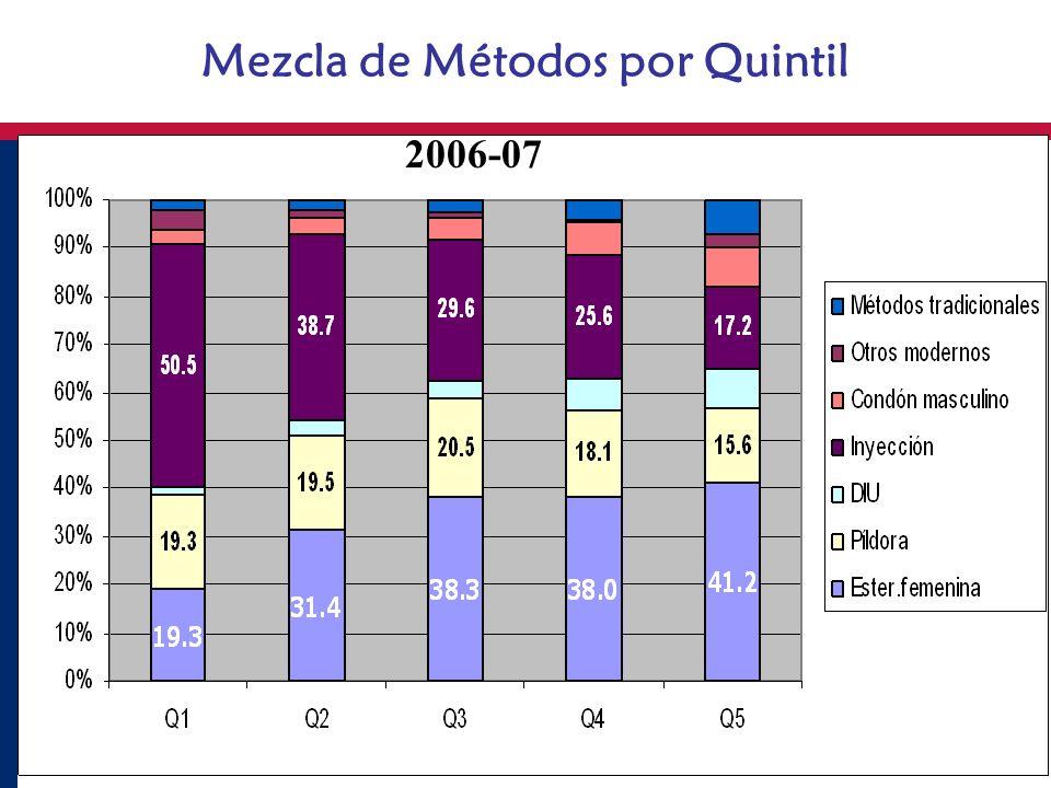 Mezcla de Métodos por Quintil