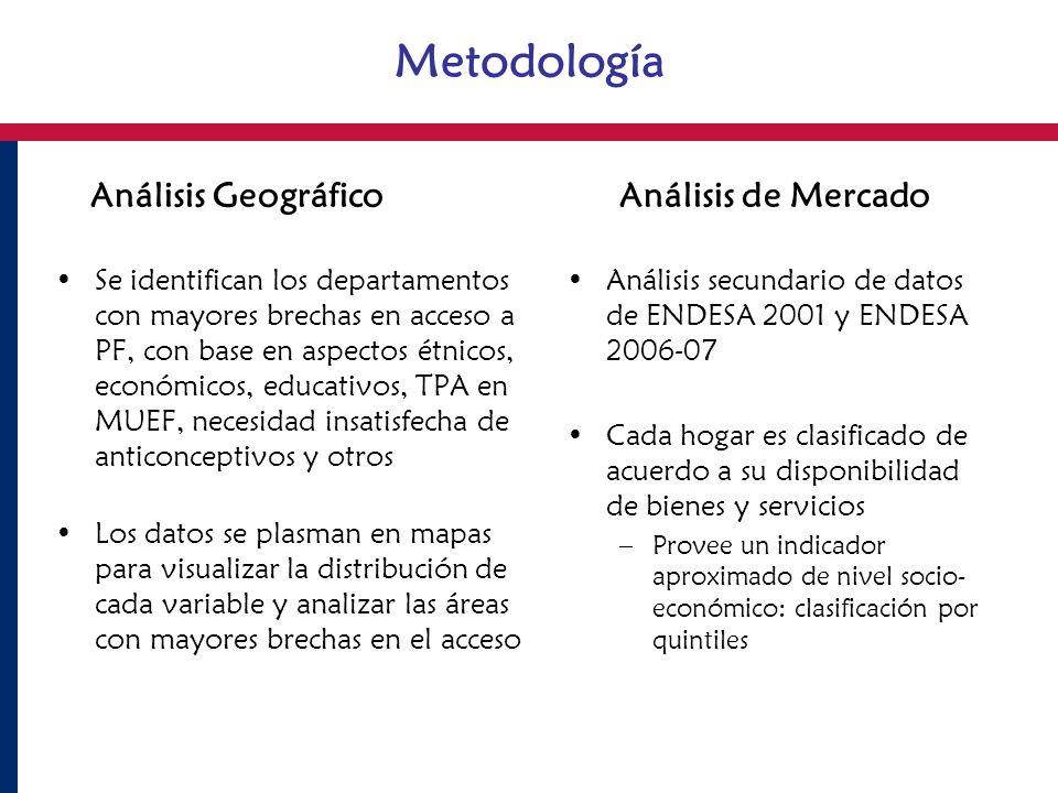 Análisis Geográfico Análisis de Mercado