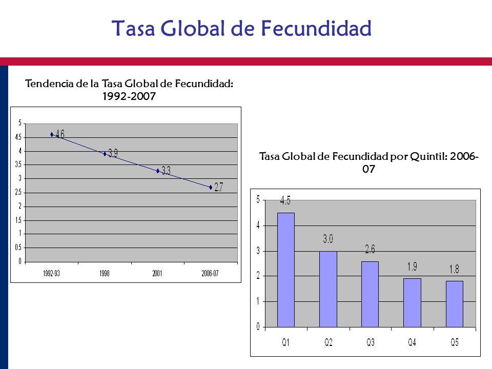 Tasa Global de Fecundidad