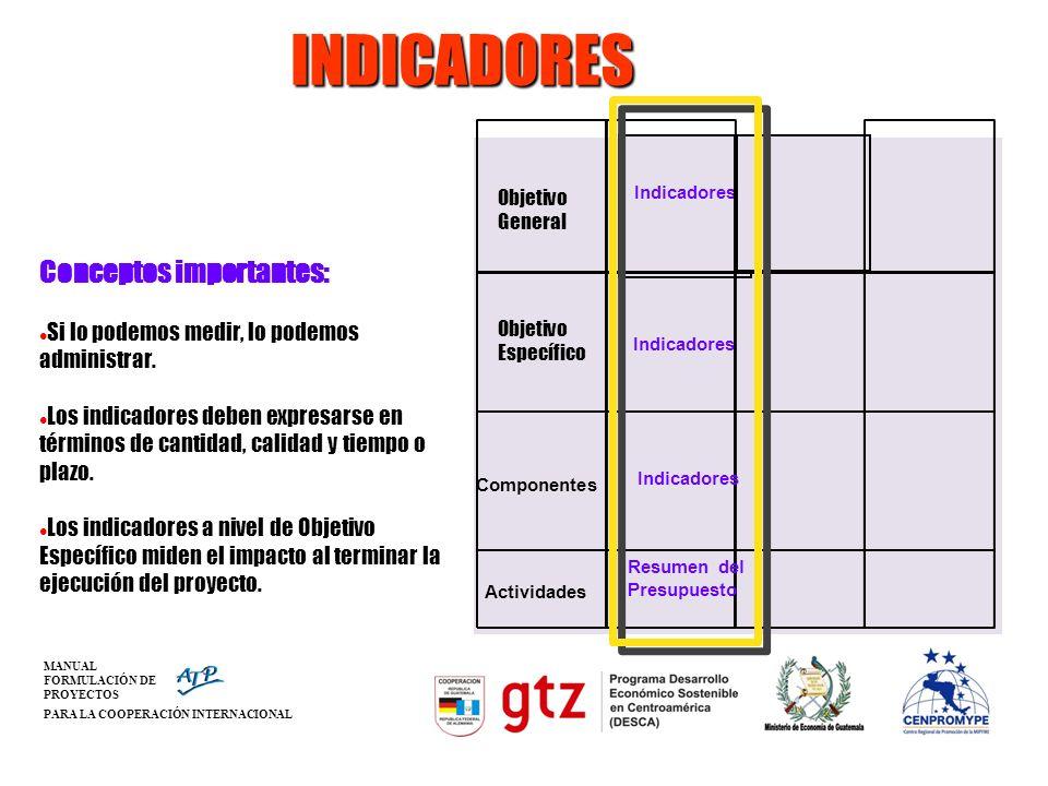 INDICADORES Conceptos importantes: