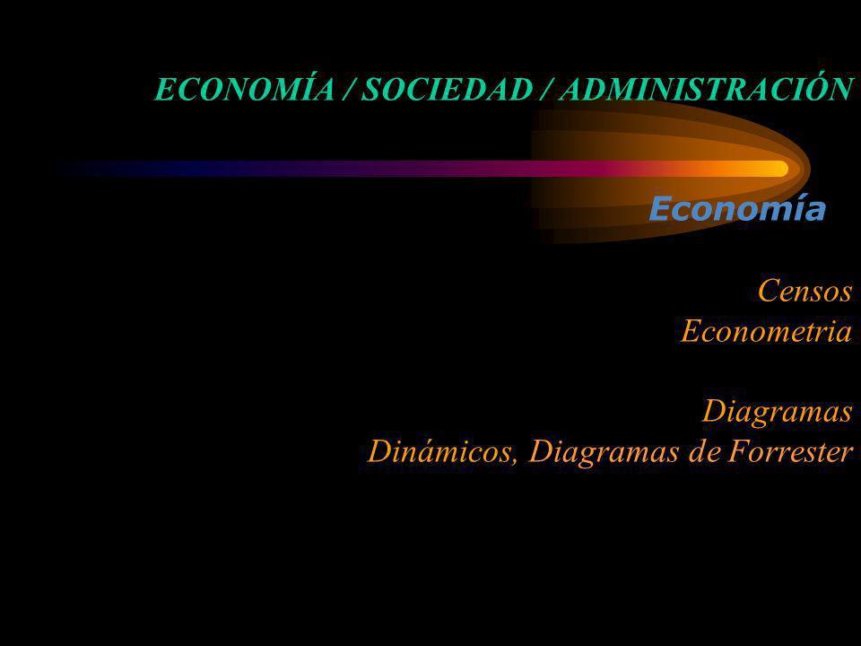 ECONOMÍA / SOCIEDAD / ADMINISTRACIÓN Economía Censos Econometria Ssistema dinámico; Diagramas causales; Diagramas Dinámicos, Diagramas de Forrester