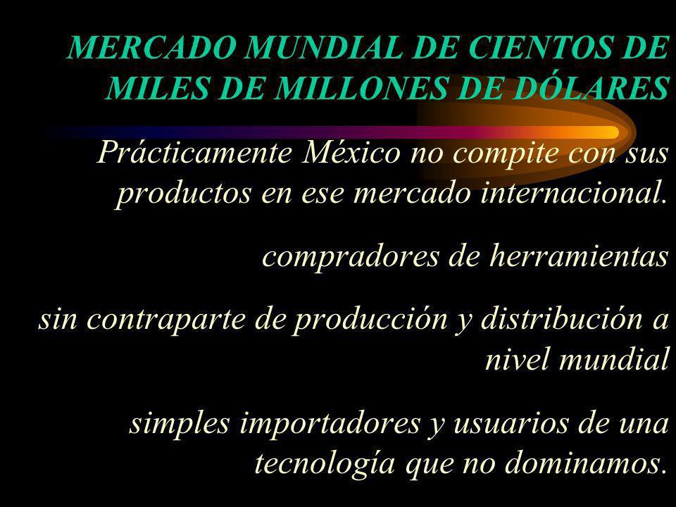 MERCADO MUNDIAL DE CIENTOS DE MILES DE MILLONES DE DÓLARES Prácticamente México no compite con sus productos en ese mercado internacional.