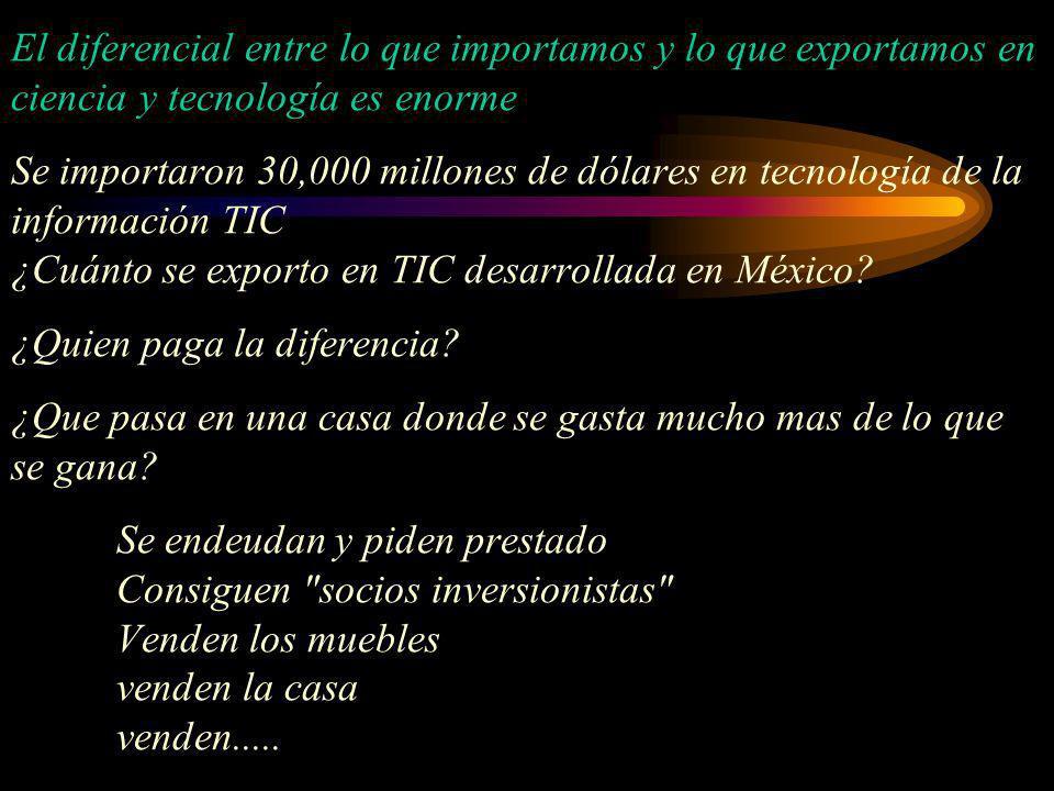 El diferencial entre lo que importamos y lo que exportamos en ciencia y tecnología es enorme Se importaron 30,000 millones de dólares en tecnología de la información TIC ¿Cuánto se exporto en TIC desarrollada en México.