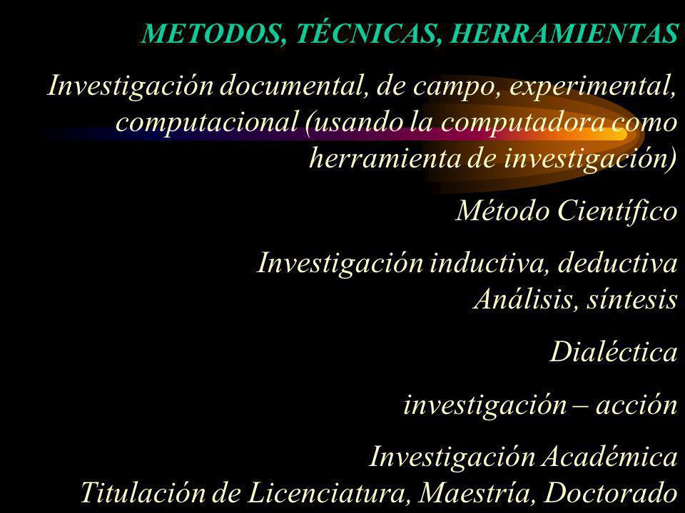 METODOS, TÉCNICAS, HERRAMIENTAS Investigación documental, de campo, experimental, computacional (usando la computadora como herramienta de investigación) Método Científico Investigación inductiva, deductiva Análisis, síntesis Dialéctica investigación – acción Investigación Académica Titulación de Licenciatura, Maestría, Doctorado