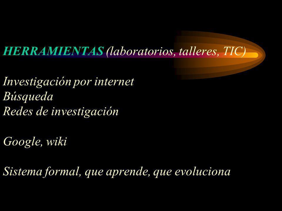 HERRAMIENTAS (laboratorios, talleres, TIC) Investigación por internet Búsqueda Redes de investigación Google, wiki Sistema formal, que aprende, que evoluciona