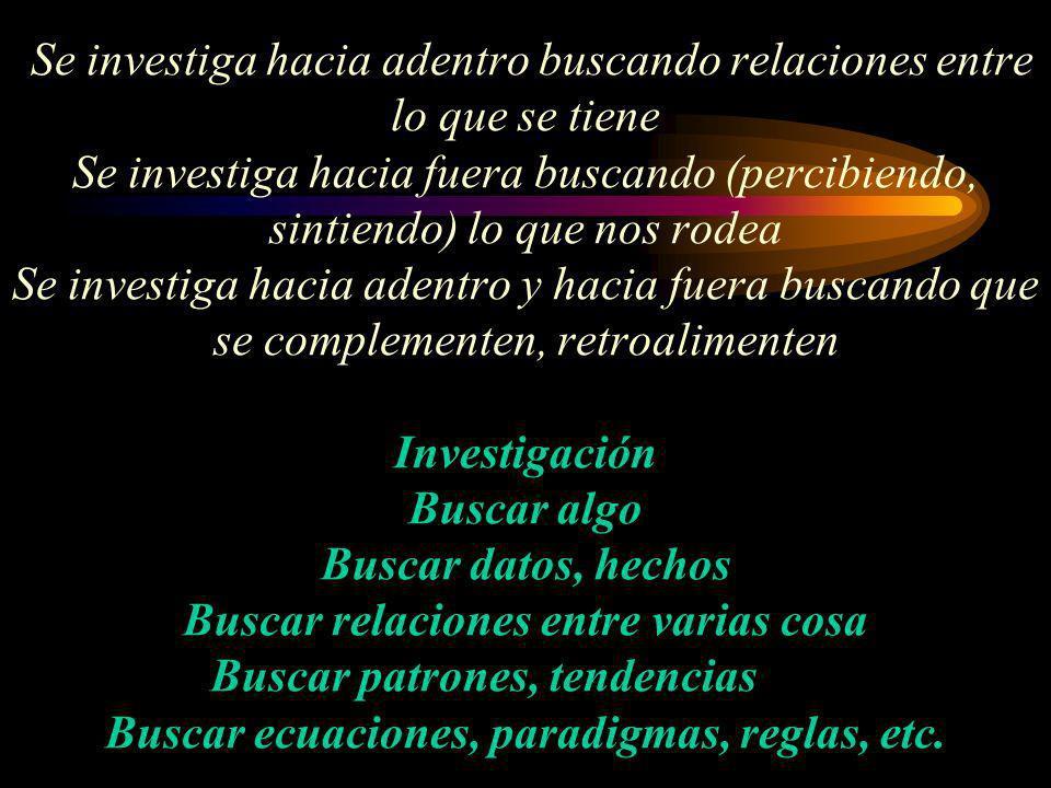 Se investiga hacia adentro buscando relaciones entre lo que se tiene Se investiga hacia fuera buscando (percibiendo, sintiendo) lo que nos rodea Se investiga hacia adentro y hacia fuera buscando que se complementen, retroalimenten Investigación Buscar algo Buscar datos, hechos Buscar relaciones entre varias cosa Buscar patrones, tendencias Buscar ecuaciones, paradigmas, reglas, etc.